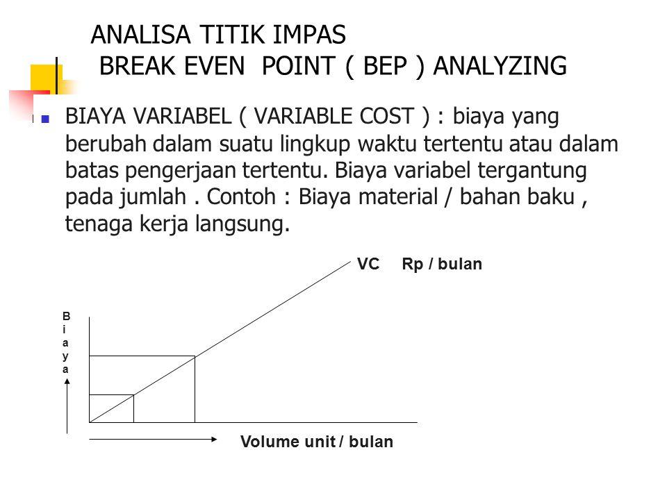 15 BREAK EVEN POINT ( BEP ) Analisa Titik Impas (BEP) : adalah sebuah teknik yang berguna untuk menentukan berapa unit produk harus dijual atau berapa besar volume penjualan harus dicapai supaya kembali modal.Modal disini termasuk biaya tetap yang sudah diinvestasikan.