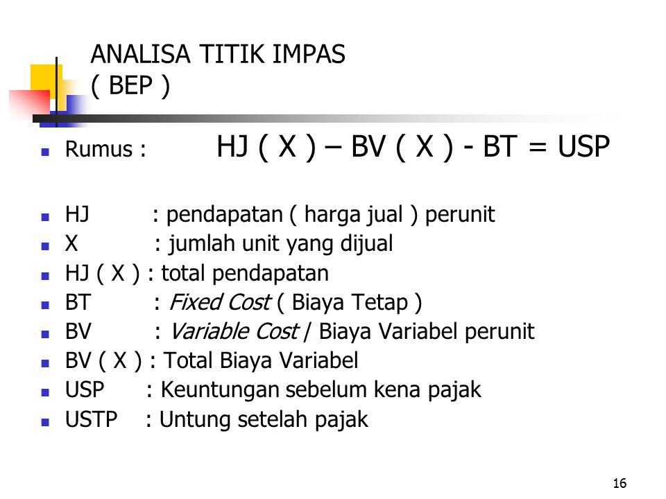 17 ANALISA TITIK IMPAS ( BEP ) Volume unit perbulan BT ( biaya tetap ) BV : biaya variabel HJ ; harga jual BiayaBiaya BEP O O A B D C E