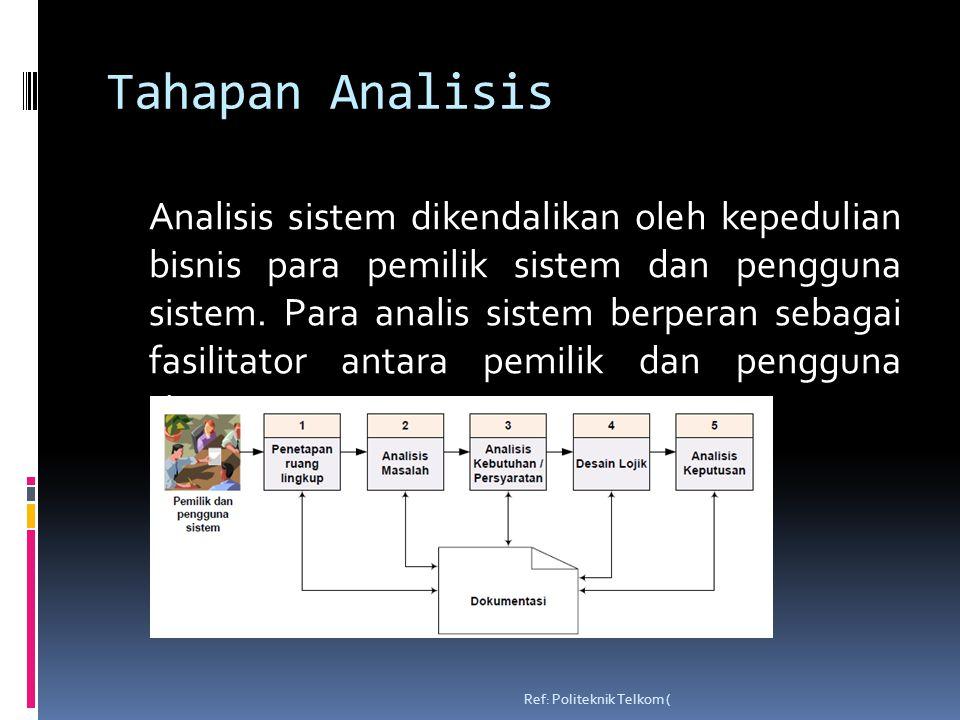 Tahapan Analisis Analisis sistem dikendalikan oleh kepedulian bisnis para pemilik sistem dan pengguna sistem.