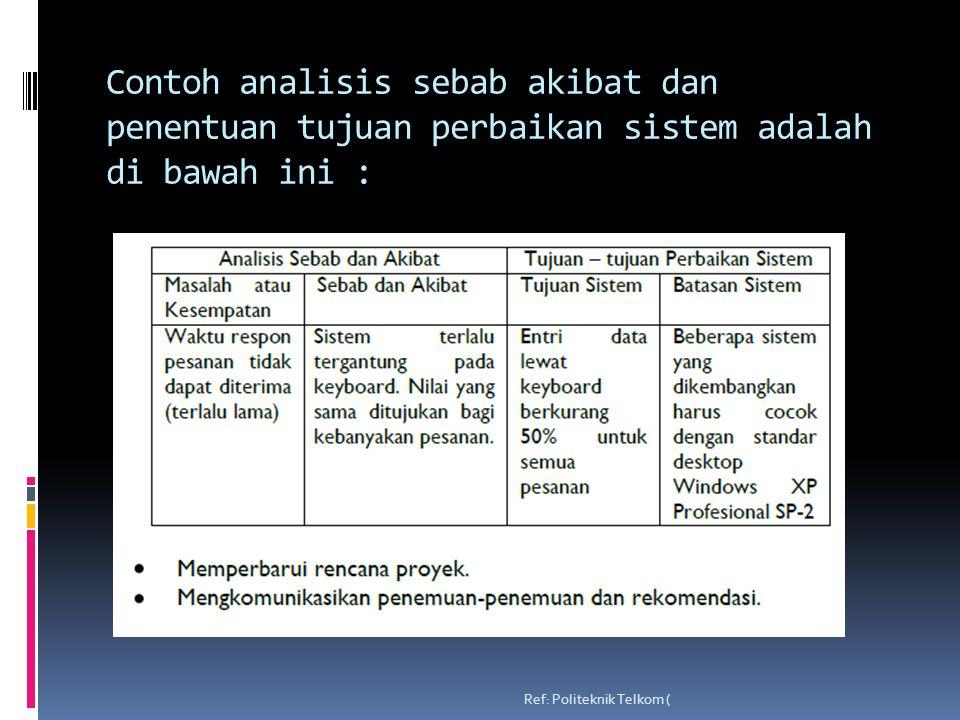Contoh analisis sebab akibat dan penentuan tujuan perbaikan sistem adalah di bawah ini : Ref: Politeknik Telkom (