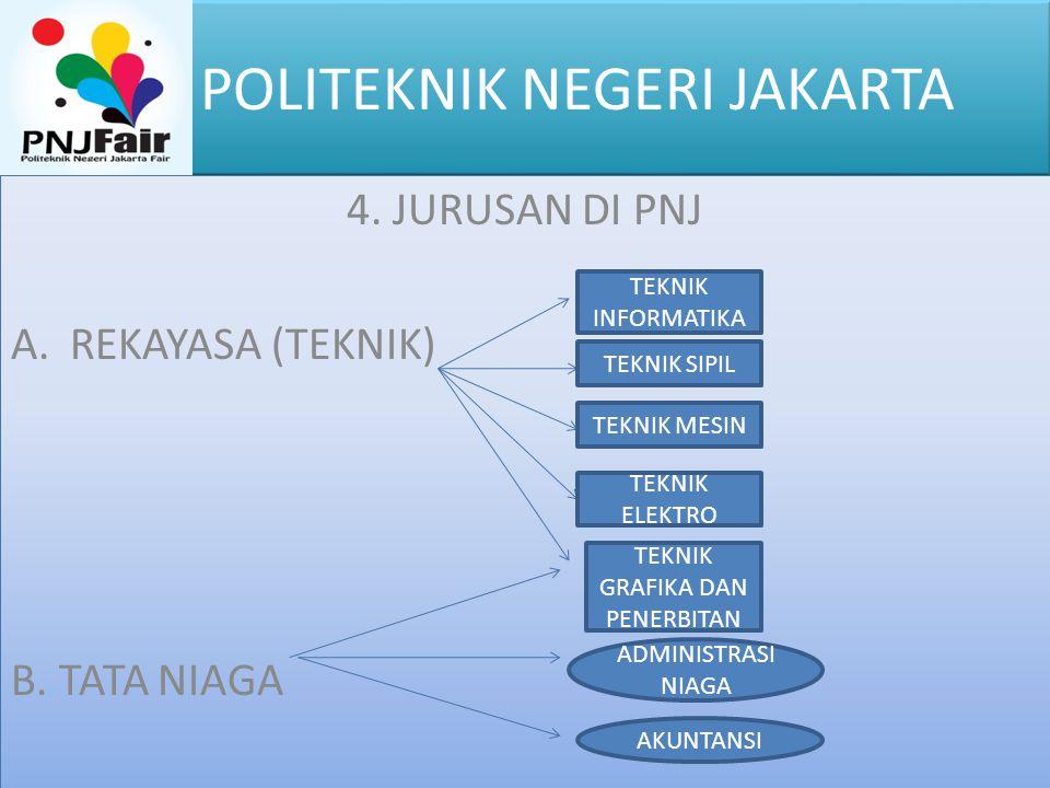POLITEKNIK NEGERI JAKARTA 1.TEKNIK SIPIL \PROGRAM STUDI A.