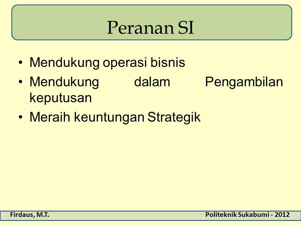 Firdaus, M.T.Politeknik Sukabumi - 2012 Peranan SI Mendukung operasi bisnis Mendukung dalam Pengambilan keputusan Meraih keuntungan Strategik