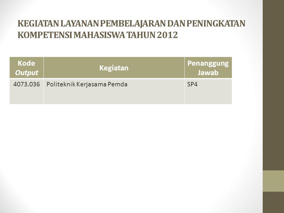 KEGIATAN LAYANAN PEMBELAJARAN DAN PENINGKATAN KOMPETENSI MAHASISWA TAHUN 2012 Kode Output Kegiatan Penanggung Jawab 4073.036Politeknik Kerjasama Pemda