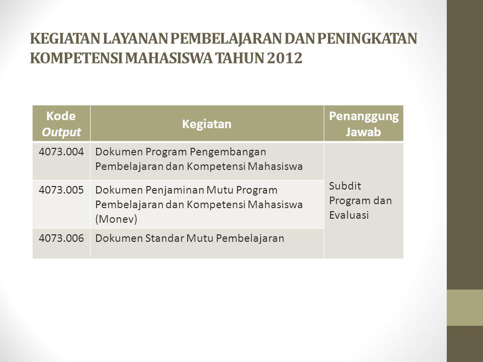 KEGIATAN LAYANAN PEMBELAJARAN DAN PENINGKATAN KOMPETENSI MAHASISWA TAHUN 2012 Kode Output Kegiatan Penanggung Jawab 4073.004Dokumen Program Pengembang