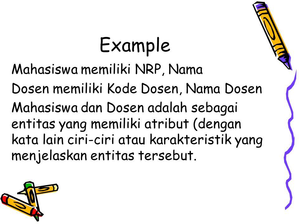 Example Mahasiswa memiliki NRP, Nama Dosen memiliki Kode Dosen, Nama Dosen Mahasiswa dan Dosen adalah sebagai entitas yang memiliki atribut (dengan ka