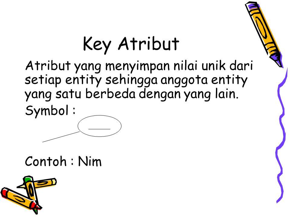 Key Atribut Atribut yang menyimpan nilai unik dari setiap entity sehingga anggota entity yang satu berbeda dengan yang lain. Symbol : Contoh : Nim ___