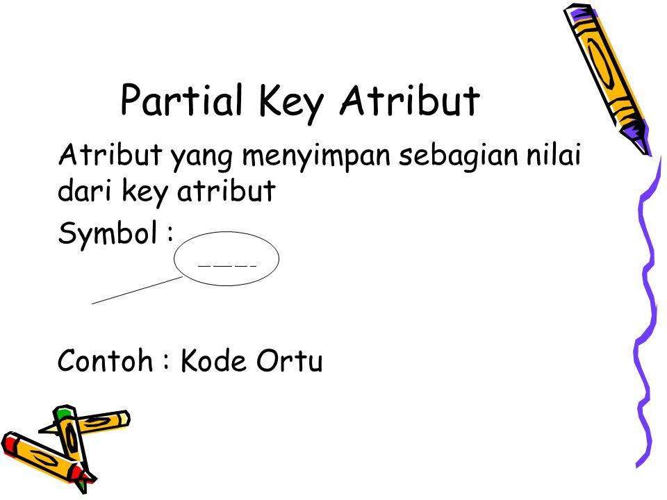 Partial Key Atribut Atribut yang menyimpan sebagian nilai dari key atribut Symbol : Contoh : Kode Ortu __ ___ __ _