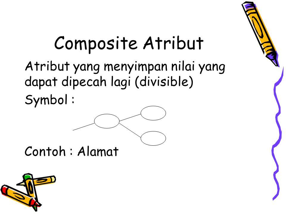 Composite Atribut Atribut yang menyimpan nilai yang dapat dipecah lagi (divisible) Symbol : Contoh : Alamat