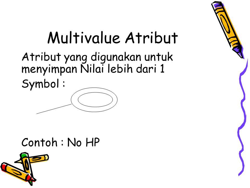 Multivalue Atribut Atribut yang digunakan untuk menyimpan Nilai lebih dari 1 Symbol : Contoh : No HP