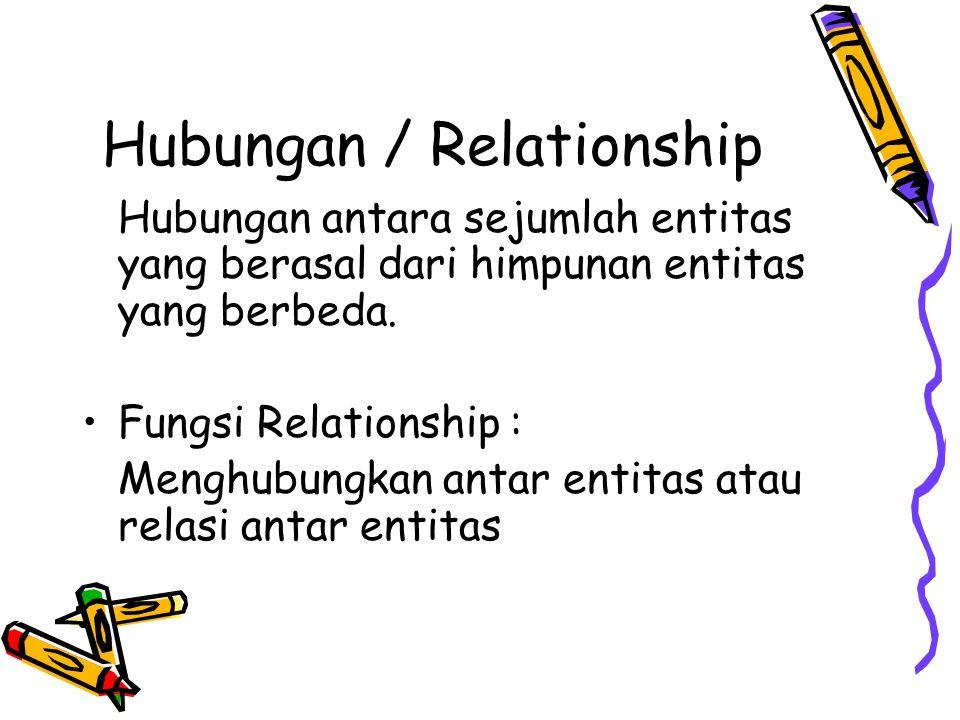 Hubungan / Relationship Hubungan antara sejumlah entitas yang berasal dari himpunan entitas yang berbeda. Fungsi Relationship : Menghubungkan antar en