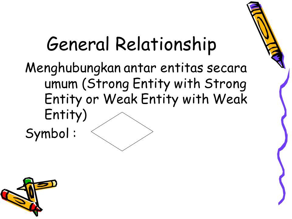 General Relationship Menghubungkan antar entitas secara umum (Strong Entity with Strong Entity or Weak Entity with Weak Entity) Symbol :