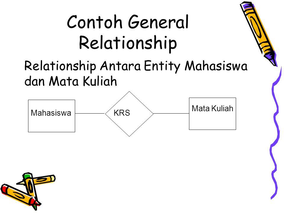 Contoh General Relationship Relationship Antara Entity Mahasiswa dan Mata Kuliah Mahasiswa Mata Kuliah KRS