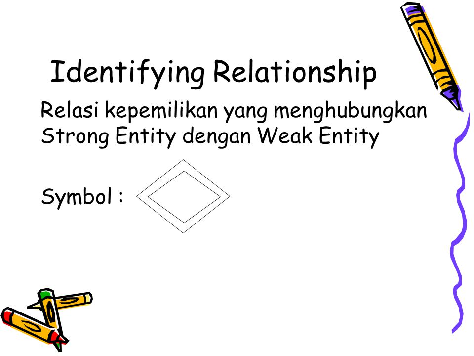 Identifying Relationship Relasi kepemilikan yang menghubungkan Strong Entity dengan Weak Entity Symbol :