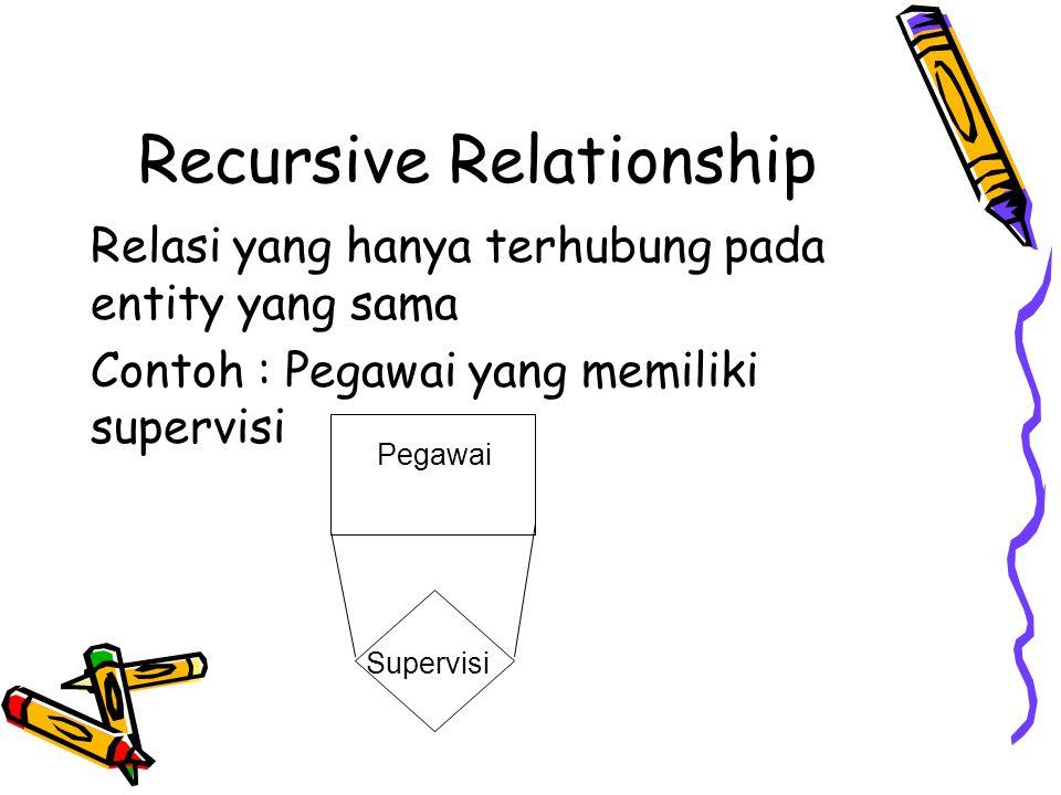 Recursive Relationship Relasi yang hanya terhubung pada entity yang sama Contoh : Pegawai yang memiliki supervisi Pegawai Supervisi