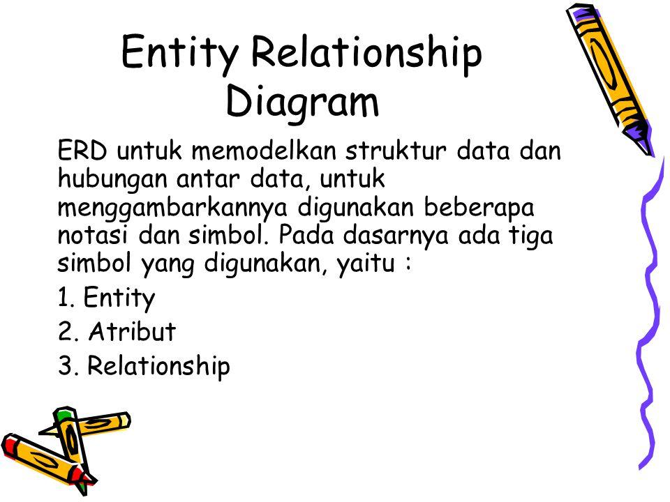 Entity Relationship Diagram ERD untuk memodelkan struktur data dan hubungan antar data, untuk menggambarkannya digunakan beberapa notasi dan simbol. P
