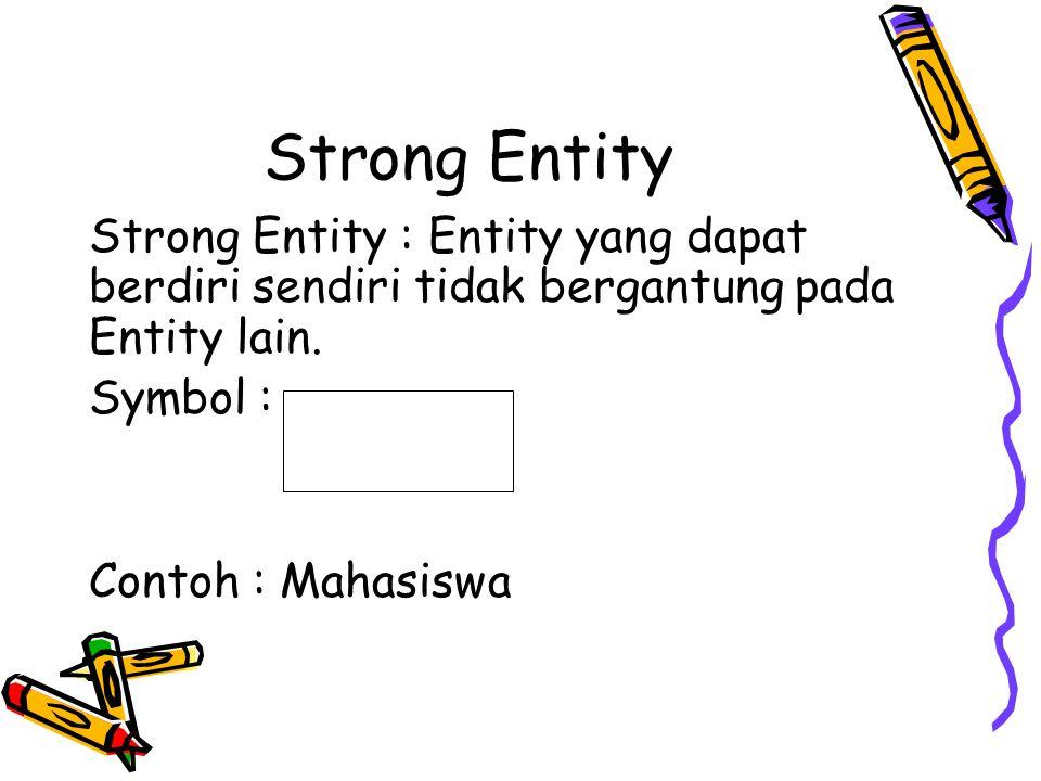 Strong Entity Strong Entity : Entity yang dapat berdiri sendiri tidak bergantung pada Entity lain. Symbol : Contoh : Mahasiswa