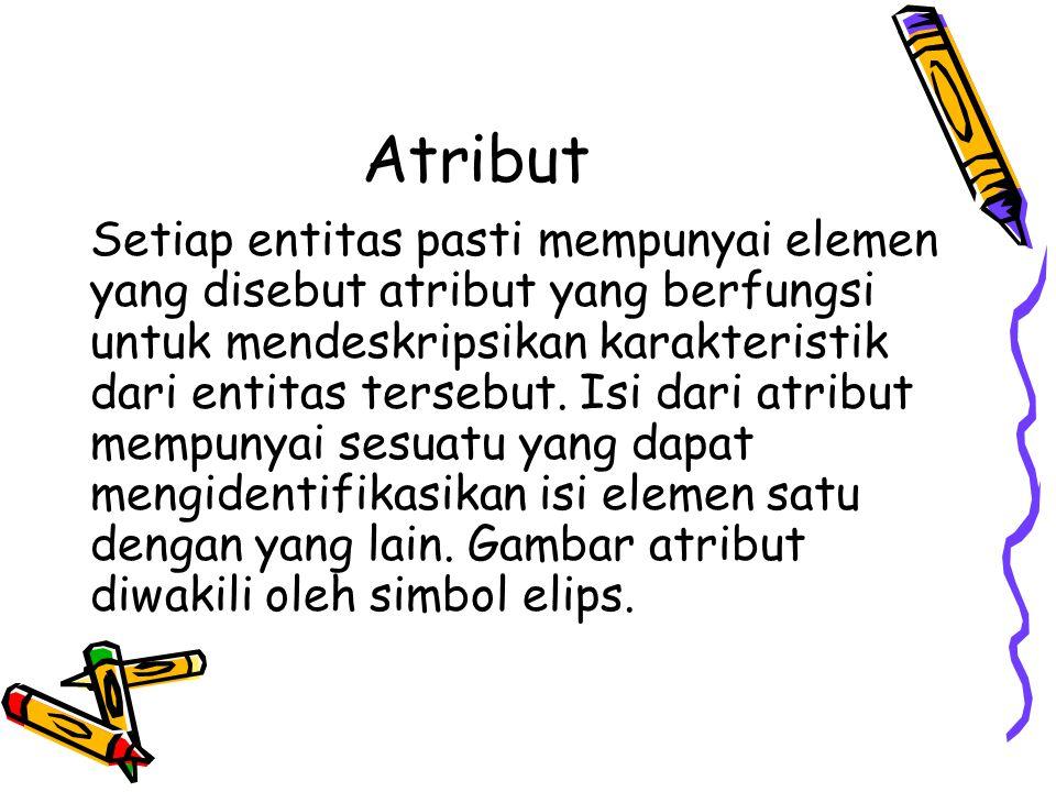 Atribut Setiap entitas pasti mempunyai elemen yang disebut atribut yang berfungsi untuk mendeskripsikan karakteristik dari entitas tersebut. Isi dari