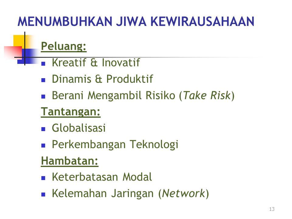 13 MENUMBUHKAN JIWA KEWIRAUSAHAAN Peluang: Kreatif & Inovatif Dinamis & Produktif Berani Mengambil Risiko (Take Risk) Tantangan: Globalisasi Perkemban