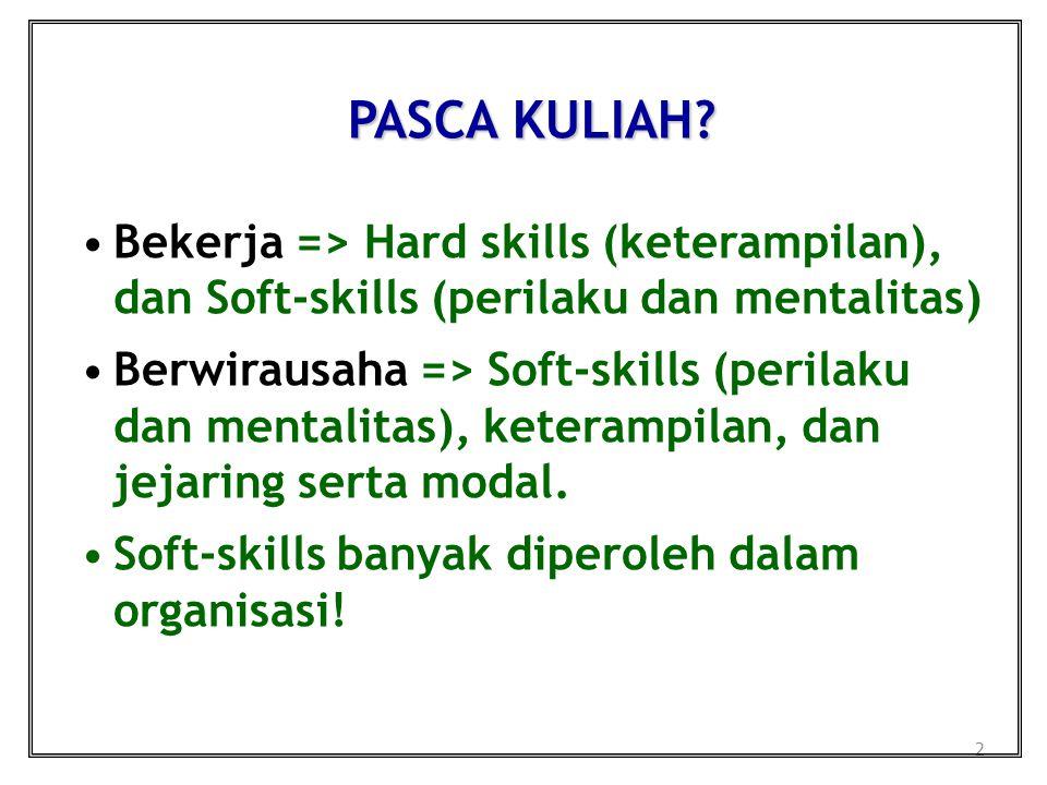 2 PASCA KULIAH? Bekerja => Hard skills (keterampilan), dan Soft-skills (perilaku dan mentalitas) Berwirausaha => Soft-skills (perilaku dan mentalitas)