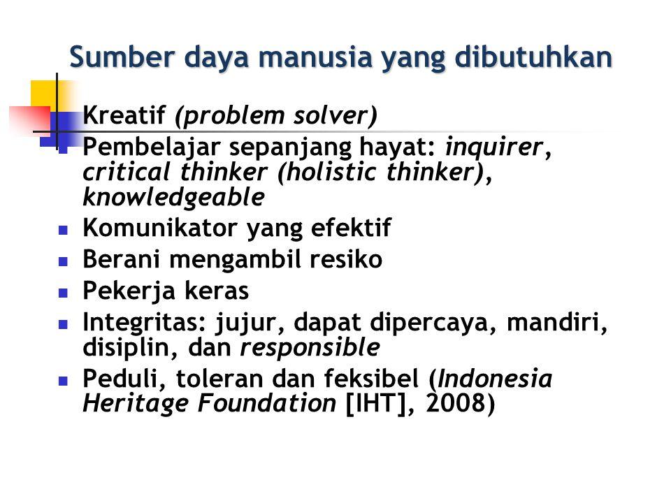 Sumber daya manusia yang dibutuhkan Kreatif (problem solver) Pembelajar sepanjang hayat: inquirer, critical thinker (holistic thinker), knowledgeable