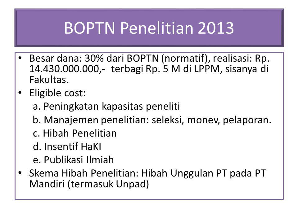 BOPTN Penelitian 2013 Besar dana: 30% dari BOPTN (normatif), realisasi: Rp. 14.430.000.000,- terbagi Rp. 5 M di LPPM, sisanya di Fakultas. Eligible co