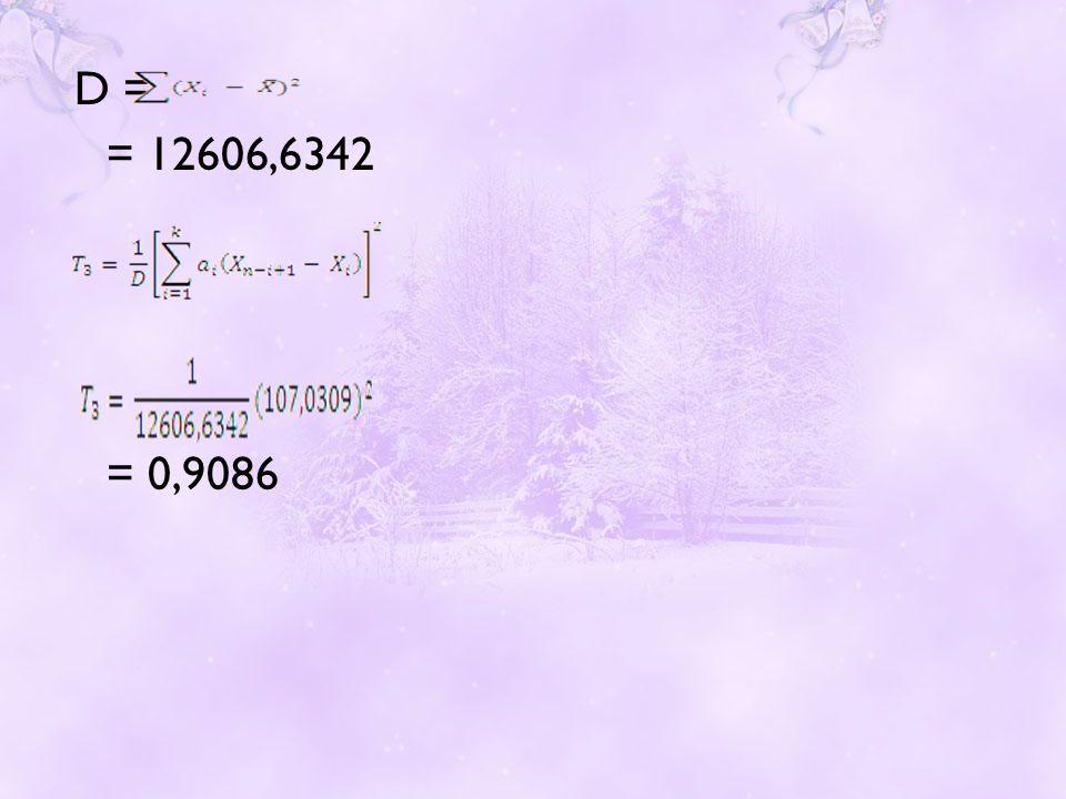 D = = 12606,6342 = 0,9086