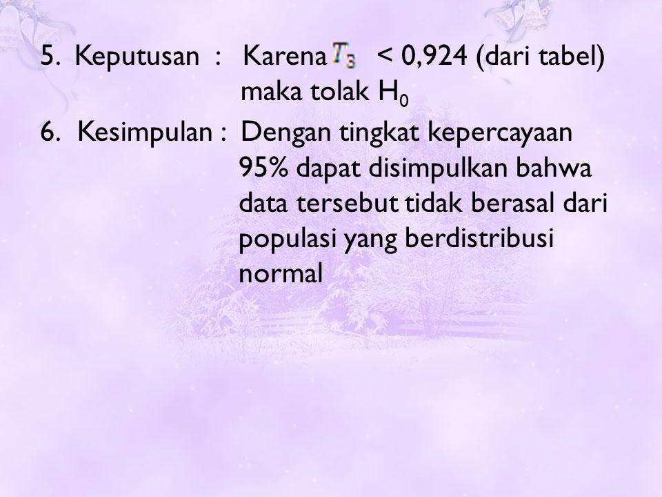5. Keputusan : Karena < 0,924 (dari tabel) maka tolak H 0 6.Kesimpulan : Dengan tingkat kepercayaan 95% dapat disimpulkan bahwa data tersebut tidak be