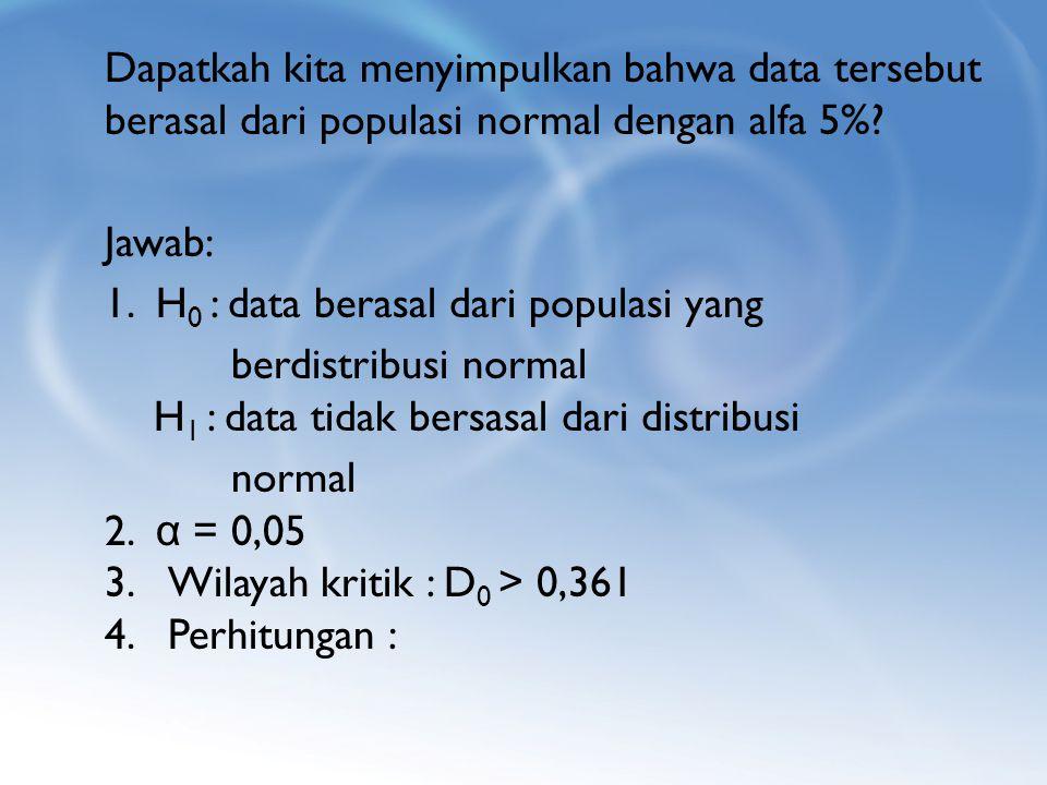 Dapatkah kita menyimpulkan bahwa data tersebut berasal dari populasi normal dengan alfa 5%.