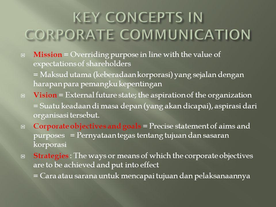  Mission = Overriding purpose in line with the value of expectations of shareholders = Maksud utama (keberadaan korporasi) yang sejalan dengan harapa