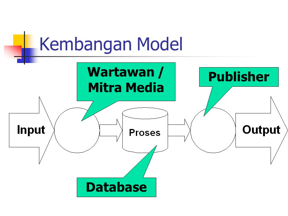 Kembangan Model Wartawan / Mitra Media Publisher Database