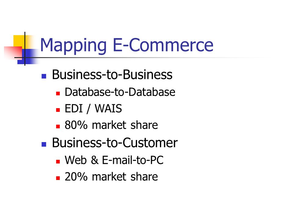 Mapping E-Commerce Business-to-Business Database-to-Database EDI / WAIS 80% market share Business-to-Customer Web & E-mail-to-PC 20% market share