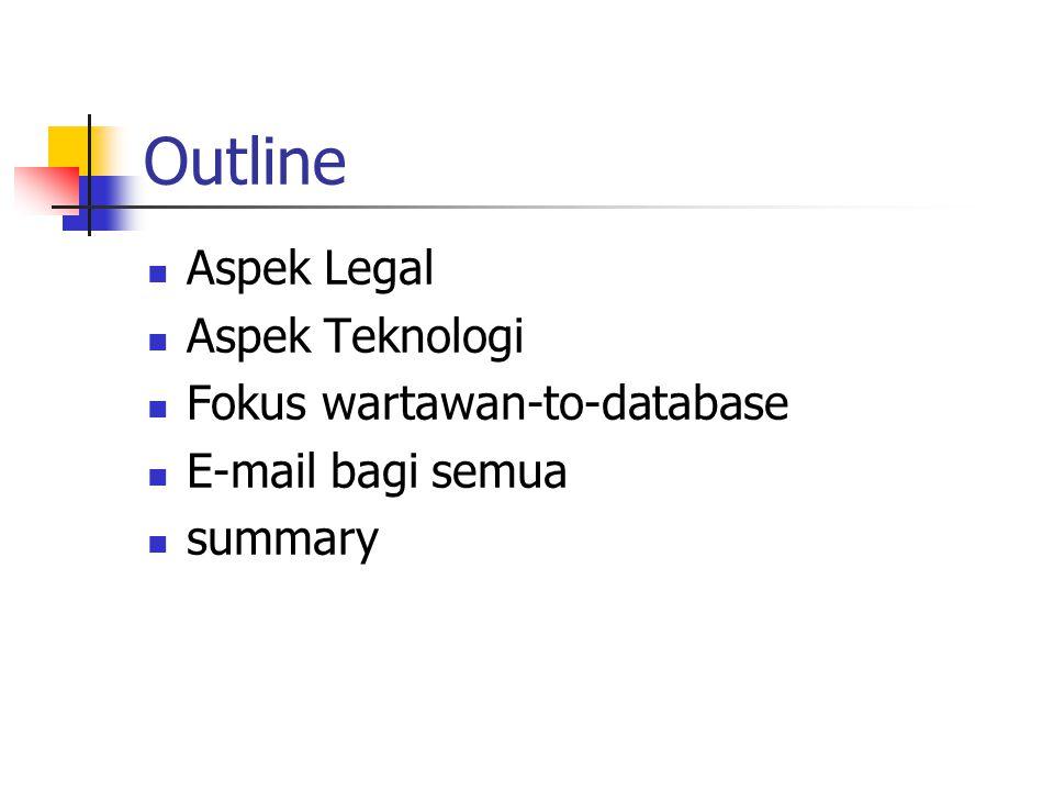 Aspek Legal Content..
