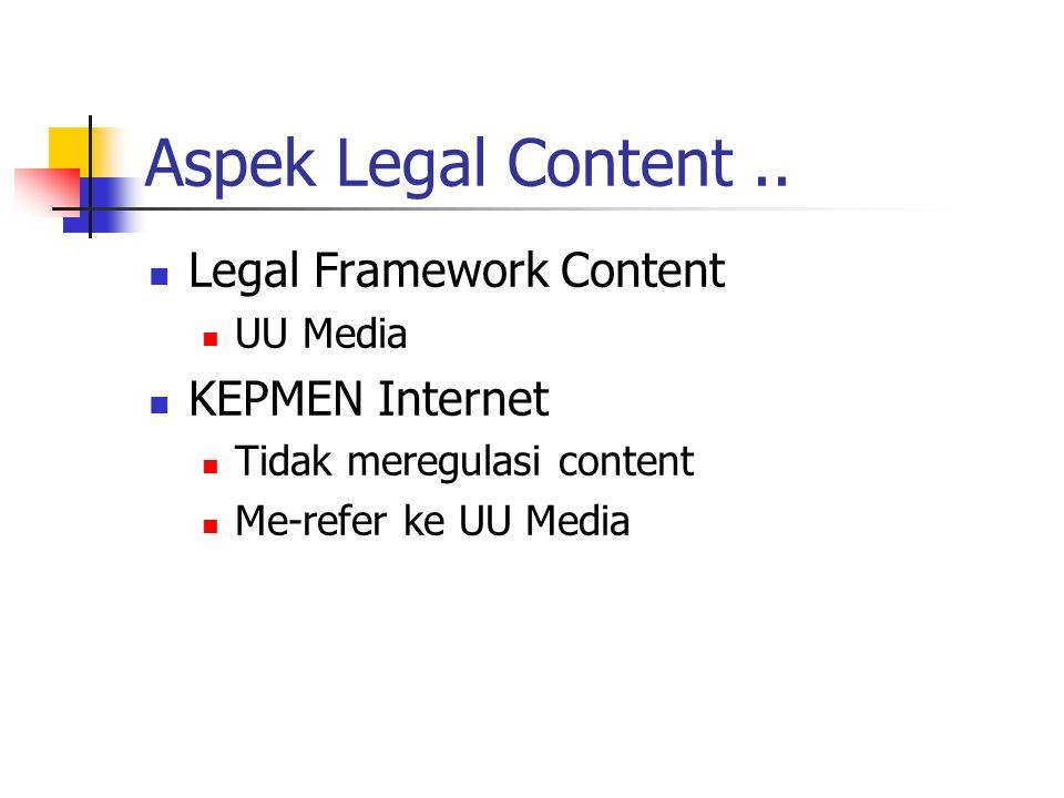 Aspek Legal..