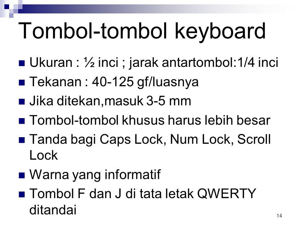 14 Tombol-tombol keyboard Ukuran : ½ inci ; jarak antartombol:1/4 inci Tekanan : 40-125 gf/luasnya Jika ditekan,masuk 3-5 mm Tombol-tombol khusus haru