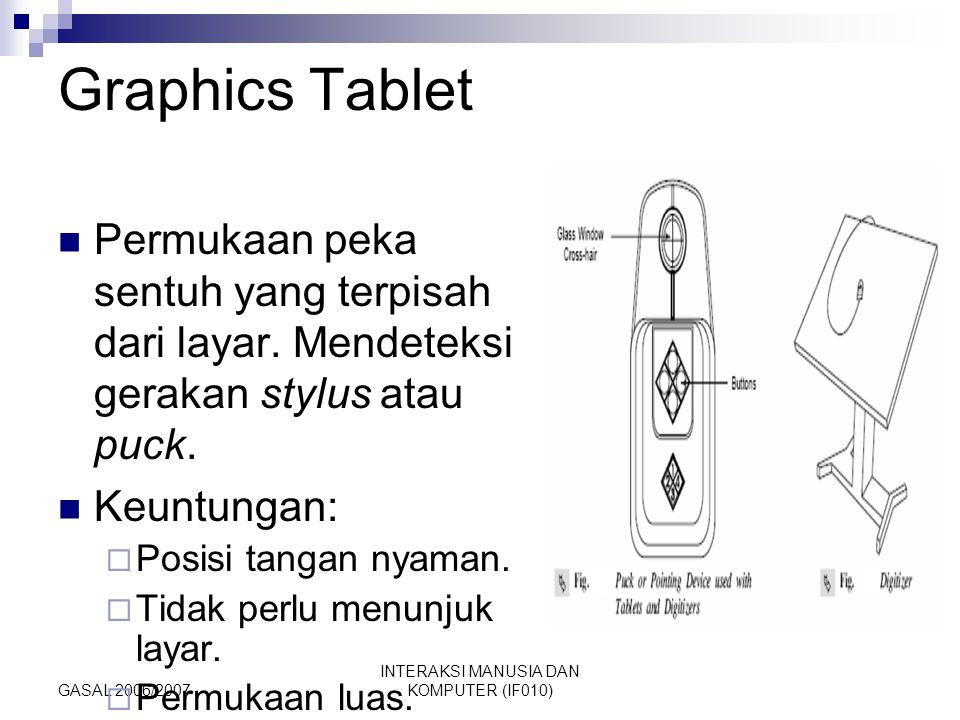 GASAL 2006/2007 INTERAKSI MANUSIA DAN KOMPUTER (IF010) Graphics Tablet Permukaan peka sentuh yang terpisah dari layar. Mendeteksi gerakan stylus atau