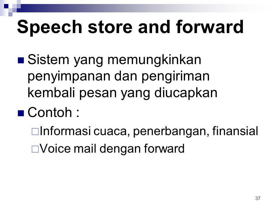 37 Speech store and forward Sistem yang memungkinkan penyimpanan dan pengiriman kembali pesan yang diucapkan Contoh :  Informasi cuaca, penerbangan,