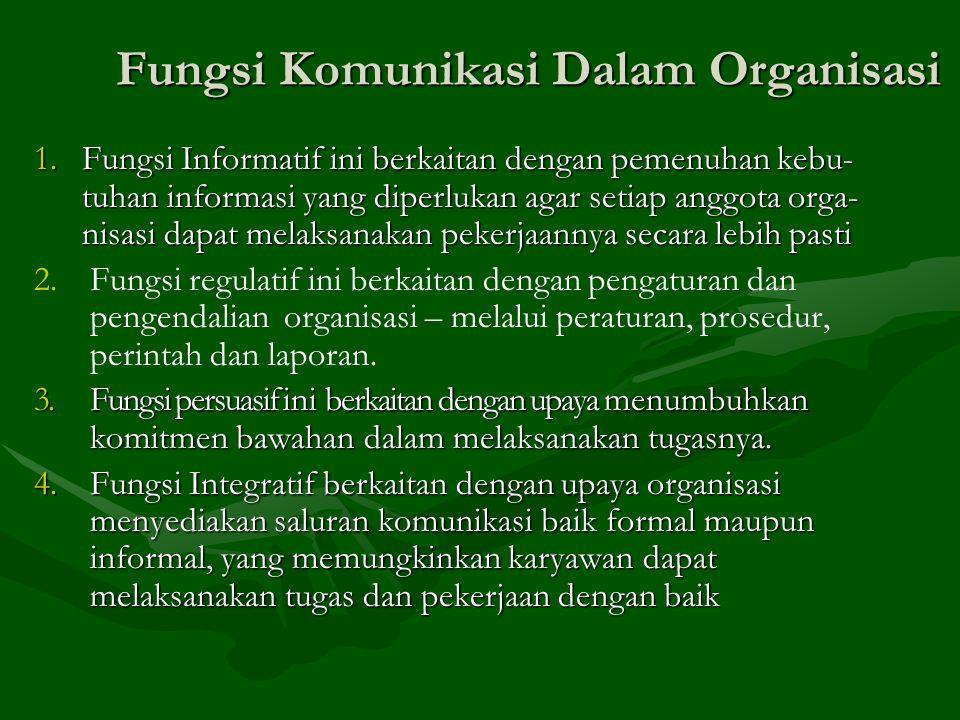 Fungsi Komunikasi Dalam Organisasi 1.Fungsi Informatif ini berkaitan dengan pemenuhan kebu- tuhan informasi yang diperlukan agar setiap anggota orga-
