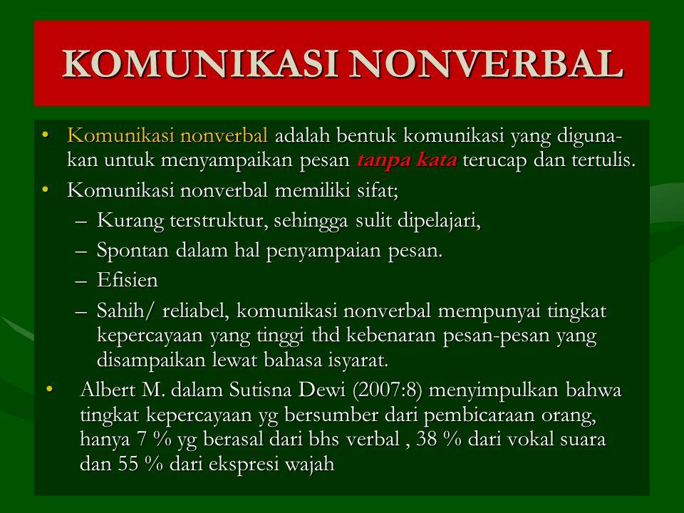KOMUNIKASI NONVERBAL Komunikasi nonverbal adalah bentuk komunikasi yang diguna- kan untuk menyampaikan pesan tanpa kata terucap dan tertulis.Komunikas