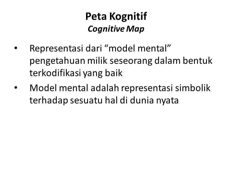 """Peta Kognitif Cognitive Map Representasi dari """"model mental"""" pengetahuan milik seseorang dalam bentuk terkodifikasi yang baik Model mental adalah repr"""