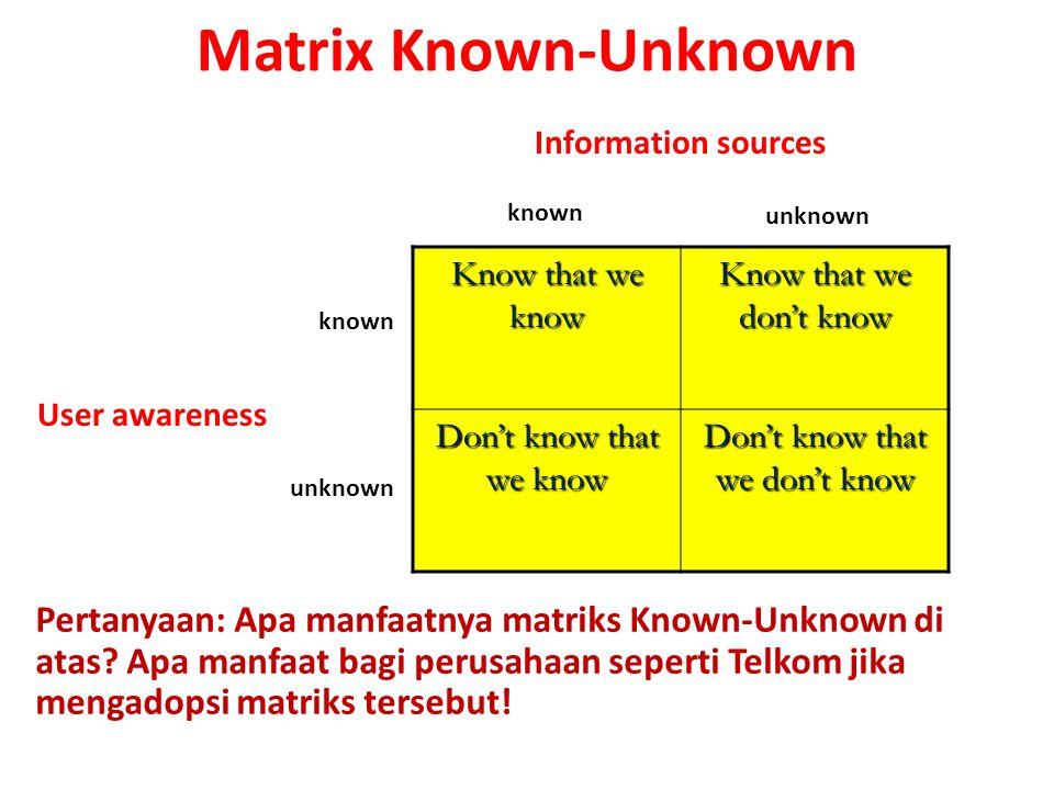 Pengetahuan Deklaratif Pengetahuan yang bersifat deskriptif, untuk mengetahui mengenai sesuatu hal.