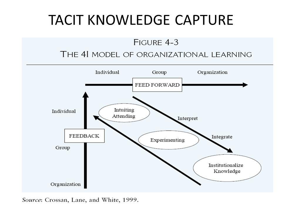 Pembelajaran pada tingkat individu adalah proses sosial fundamental – sesuatu yang tidak dapat terjadi tanpa ada bentuk interaksi kelompok.