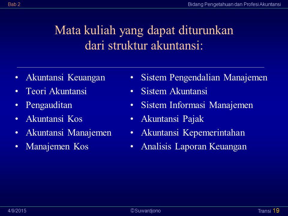  Suwardjono Bab 2Bidang Pengetahuan dan Profesi Akuntansi 4/9/2015 Transi 19 Mata kuliah yang dapat diturunkan dari struktur akuntansi: Akuntansi Keu