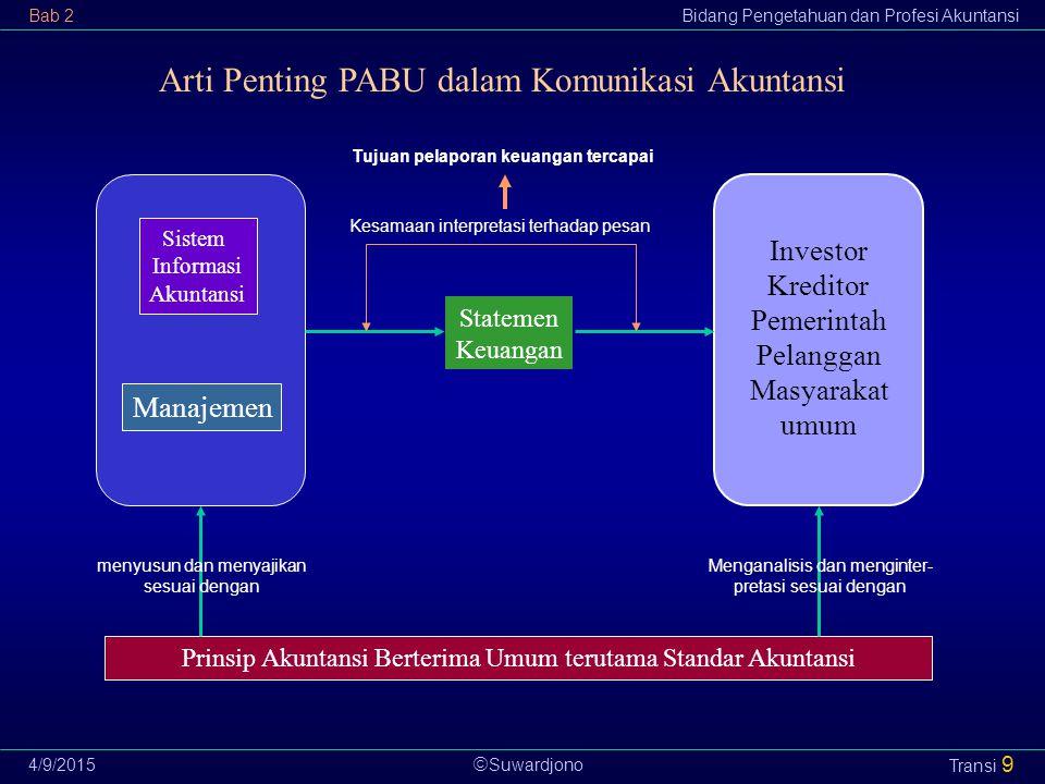  Suwardjono Bab 2Bidang Pengetahuan dan Profesi Akuntansi 4/9/2015 Transi 9 Statemen Keuangan Prinsip Akuntansi Berterima Umum terutama Standar Akunt