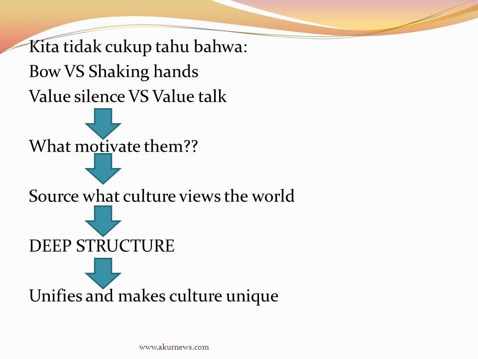 TUGAS Jelaskan bagaimana pemahaman mengenai aspek agama dalam budaya tertentu akan membantumu untuk berkomunikasi lebih baik dengan anggota budaya tersebut.