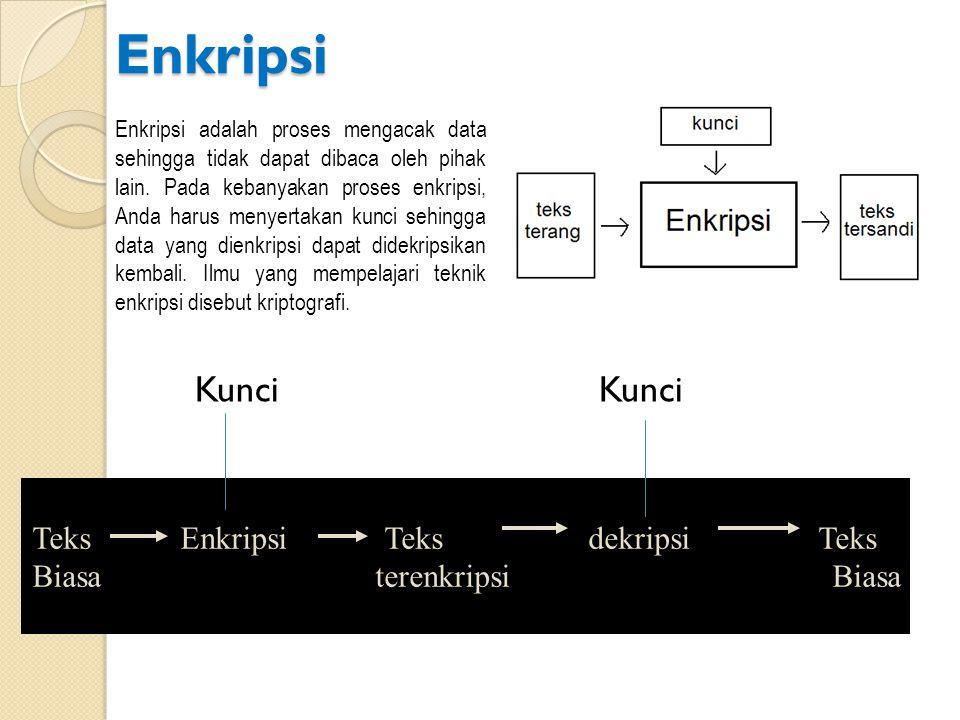 Kunci Kunci Teks Enkripsi Teks dekripsi Teks Biasa terenkripsi Biasa Enkripsi Enkripsi adalah proses mengacak data sehingga tidak dapat dibaca oleh pi