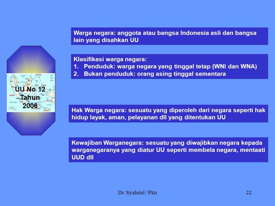 Dr. Syahrial / Pkn22 Warga negara: anggota atau bangsa Indonesia asli dan bangsa lain yang disahkan UU Klasifikasi warga negara: 1.Penduduk: warga neg