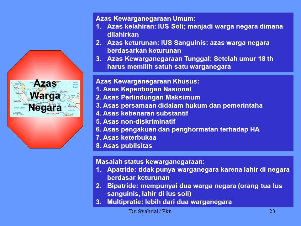 Dr. Syahrial / Pkn23 Azas Kewarganegaraan Umum: 1.Azas kelahiran: IUS Soli; menjadi warga negara dimana dilahirkan 2.Azas keturunan: IUS Sanguinis: az