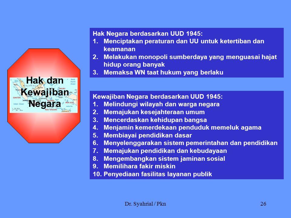 Dr. Syahrial / Pkn26 Hak Negara berdasarkan UUD 1945: 1.Menciptakan peraturan dan UU untuk ketertiban dan keamanan 2.Melakukan monopoli sumberdaya yan