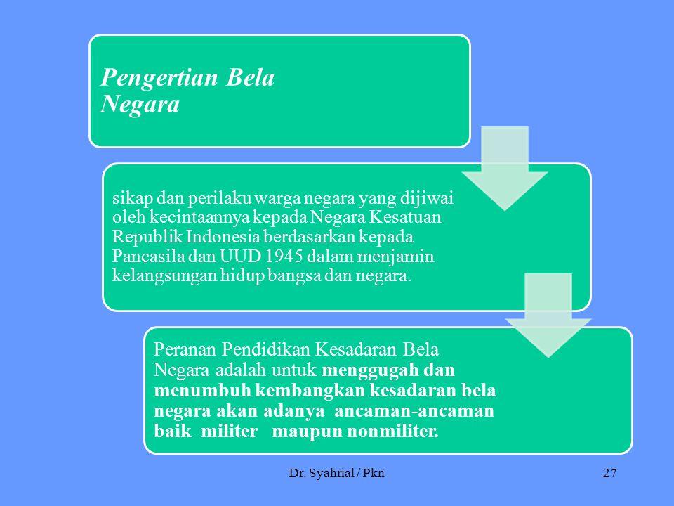 Dr. Syahrial / Pkn27 Pengertian Bela Negara sikap dan perilaku warga negara yang dijiwai oleh kecintaannya kepada Negara Kesatuan Republik Indonesia b
