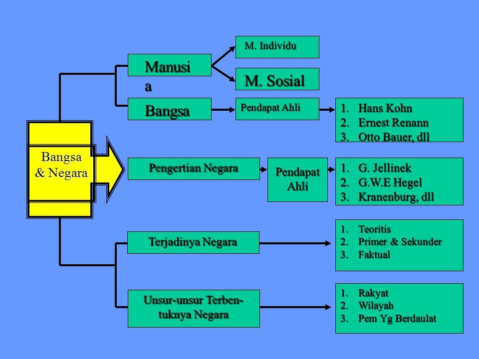 Dr. Syahrial / PKn. SMA23 Jkt24 KTP